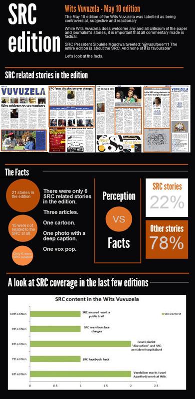SRC-edition_